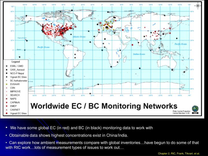 We have some global EC (in red) and BC (in black) monitoring data to work with