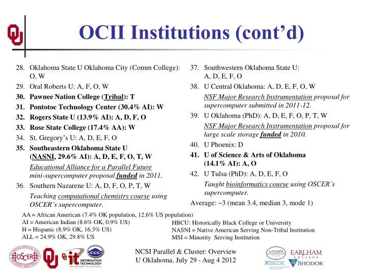 OCII Institutions (cont'd)