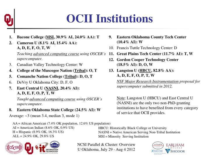OCII Institutions