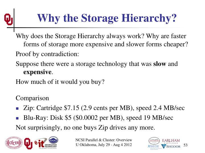 Why the Storage Hierarchy?