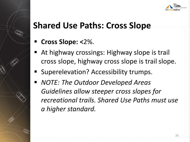 Shared Use Paths: Cross Slope