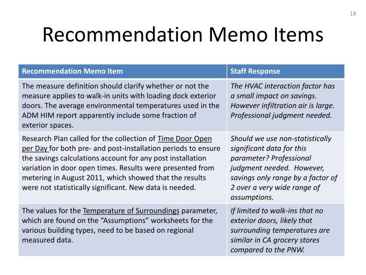 Recommendation Memo Items