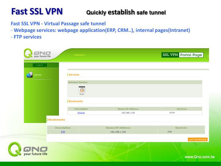 Fast SSL VPN