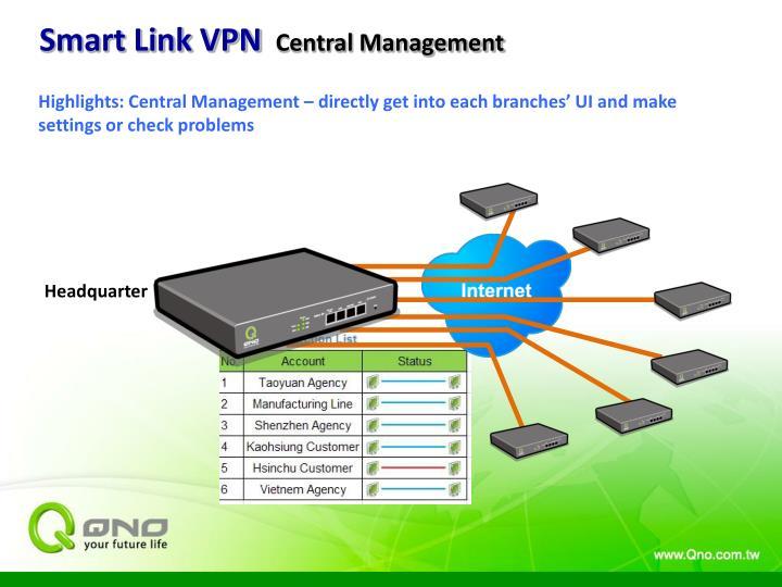 Smart Link VPN