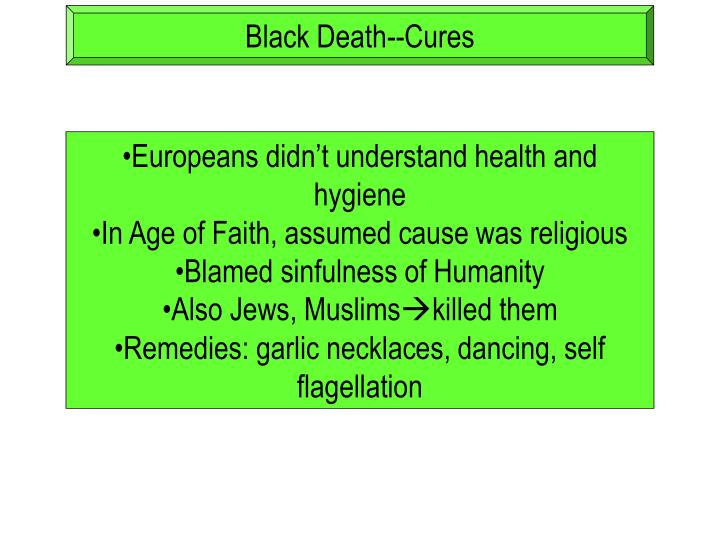 Black Death--Cures