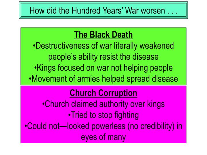 How did the Hundred Years' War worsen . . .