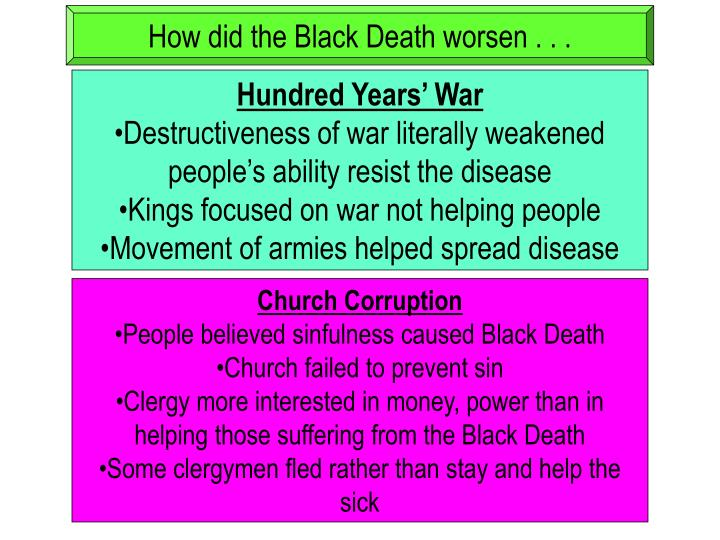 How did the Black Death worsen . . .