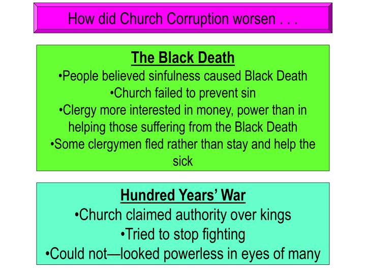 How did Church Corruption worsen . . .