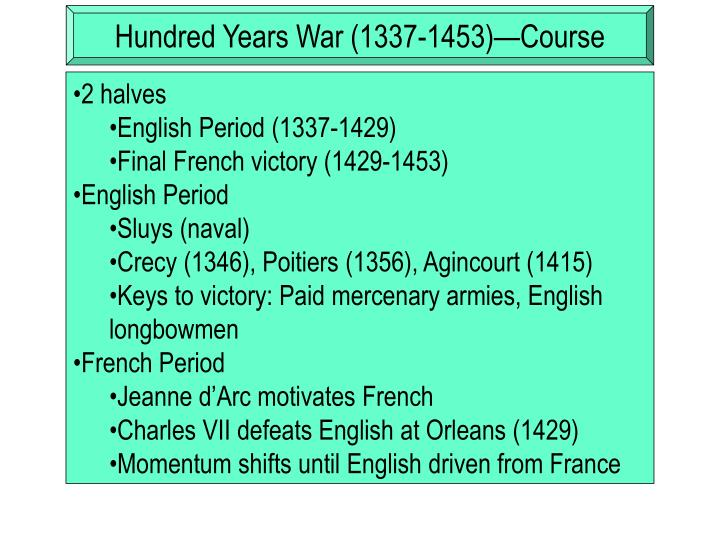 Hundred Years War (1337-1453)—Course