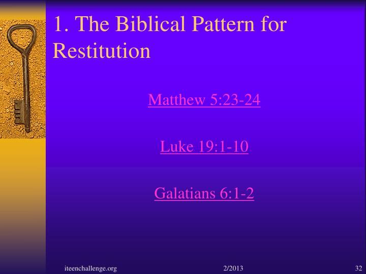 1. The Biblical Pattern for Restitution