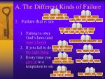 a the different kinds of failure1