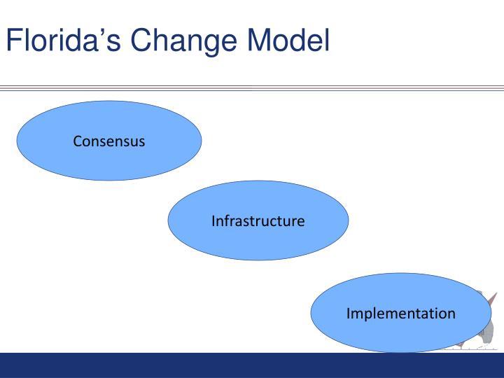 Florida's Change Model