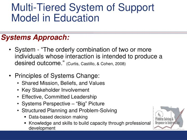 Multi-Tiered System of Support Model in Education