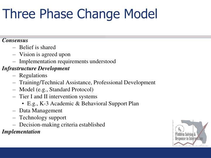 Three Phase Change Model