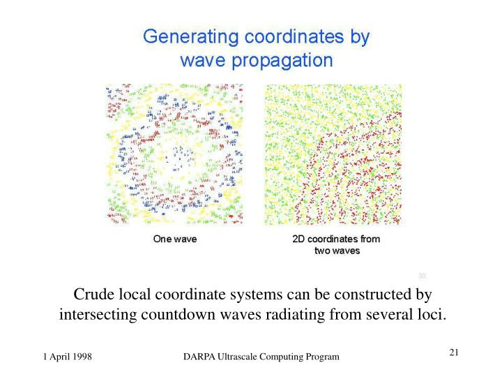 Crude local coordinate systems can be constructed by intersecting countdown waves radiating from several loci.
