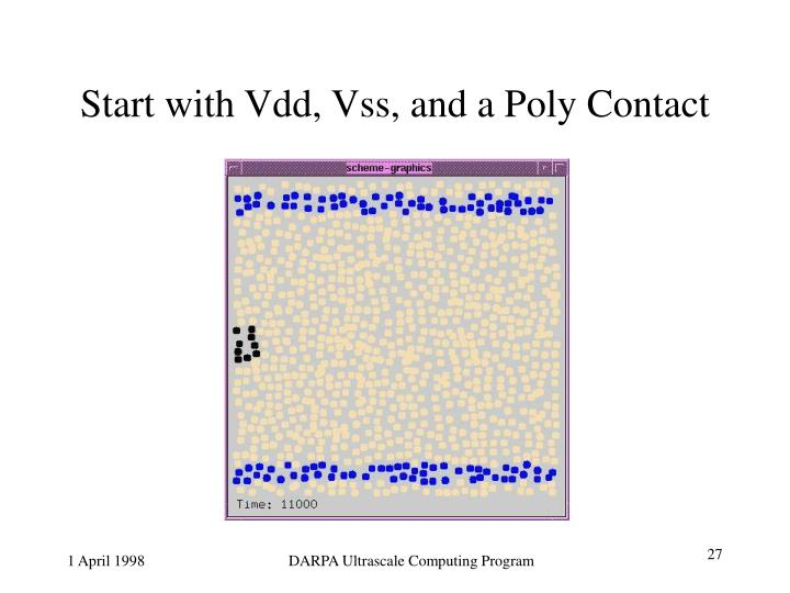 Start with Vdd, Vss, and a Poly Contact