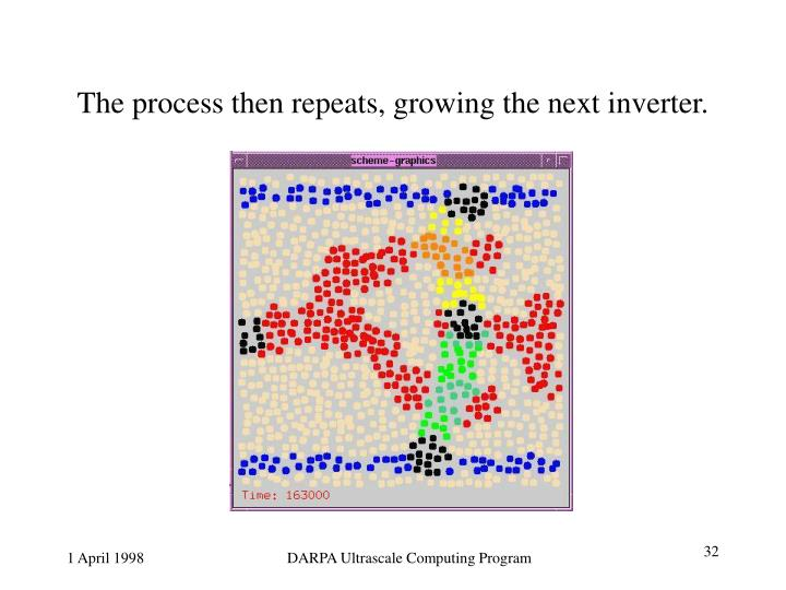 The process then repeats, growing the next inverter.