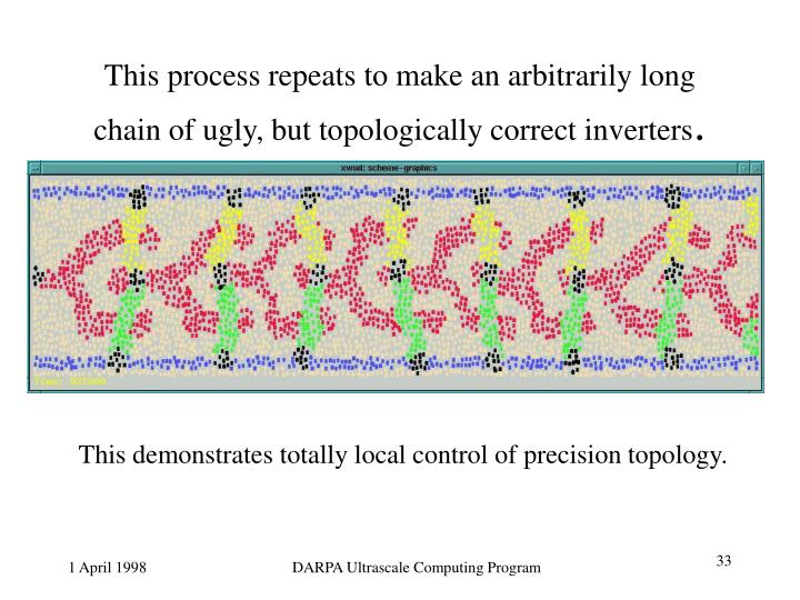 This process repeats to make an arbitrarily long chain of ugly, but topologically correct inverters