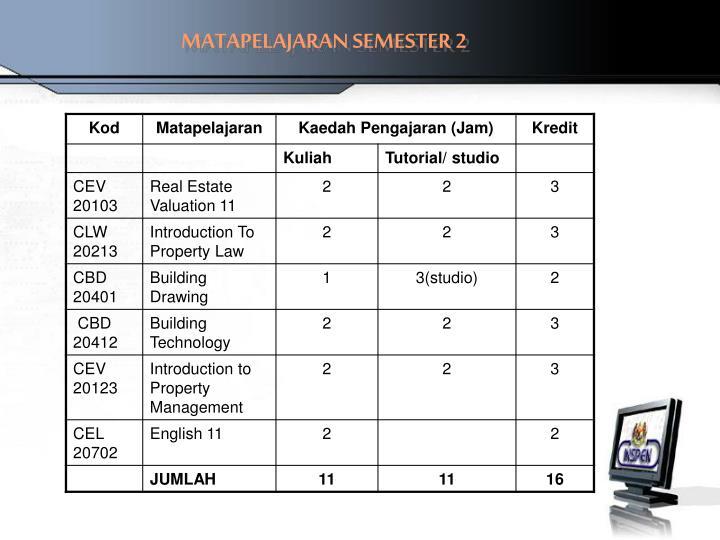 MATAPELAJARAN SEMESTER 2