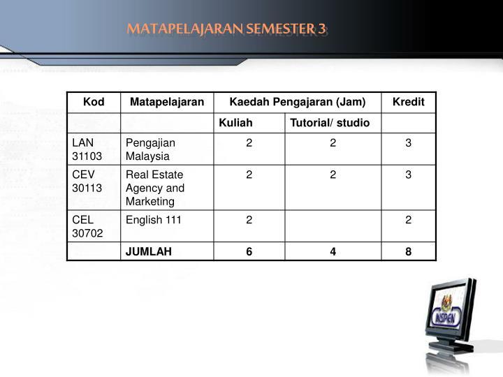 MATAPELAJARAN SEMESTER 3