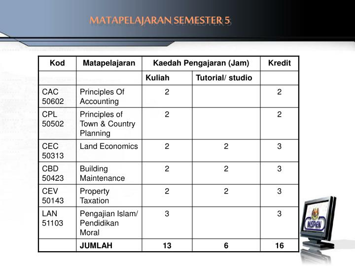 MATAPELAJARAN SEMESTER 5
