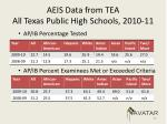 aeis data from tea all texas public high schools 2010 112