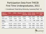 participation data from thecb first time undergraduates 2011