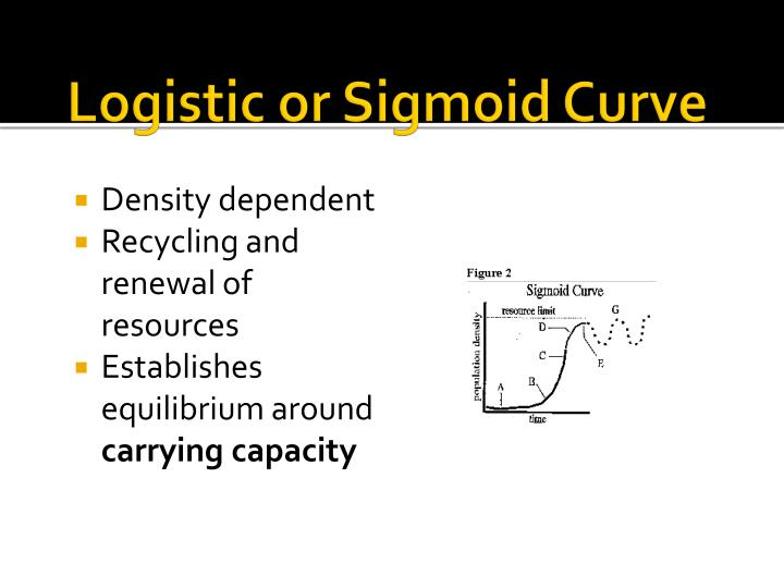 Logistic or Sigmoid