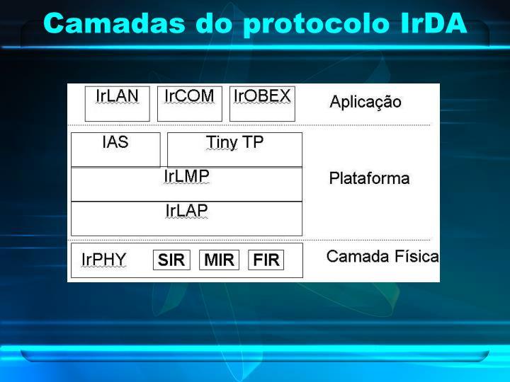 Camadas do protocolo