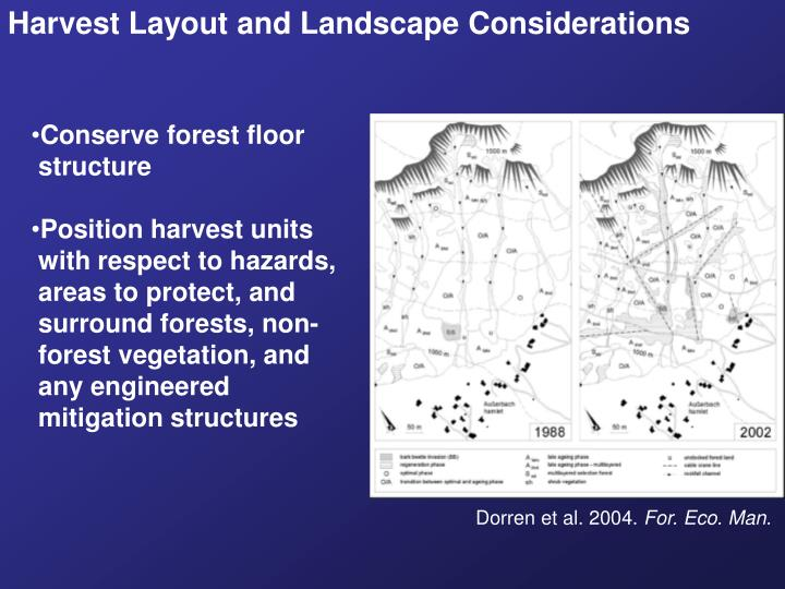 Harvest Layout and Landscape Considerations
