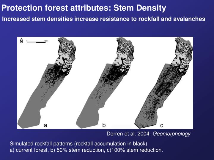 Protection forest attributes: Stem Density