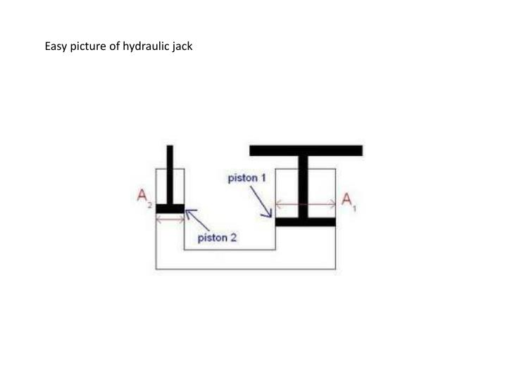 Easy picture of hydraulic jack