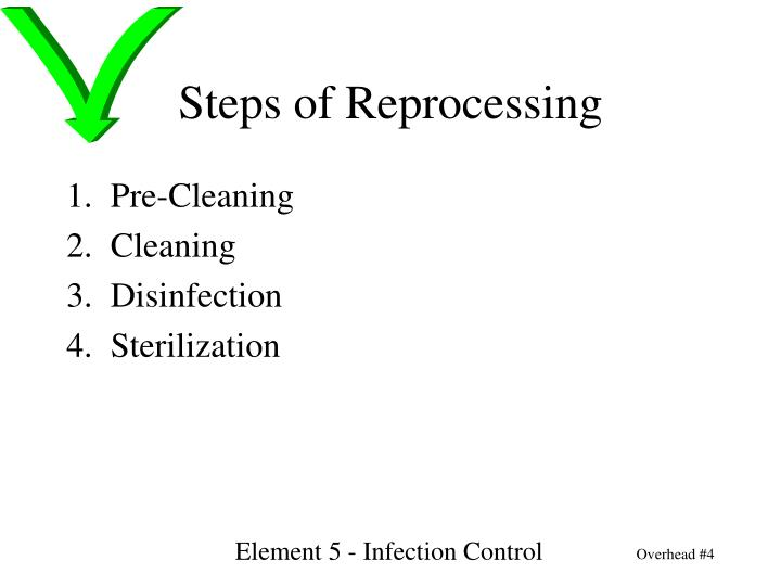 Steps of Reprocessing