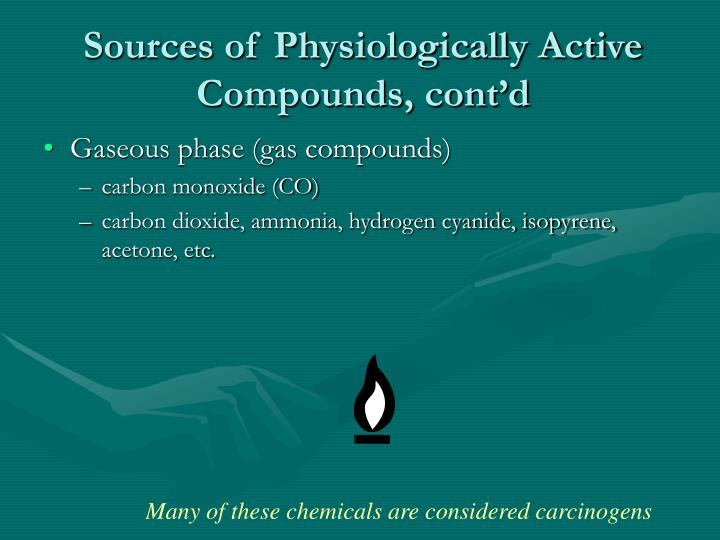 Sources of Physiologically Active Compounds, cont'd