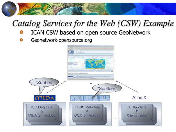 Catalog Services for the Web (CSW) Example