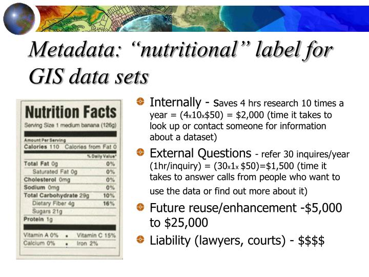 "Metadata: ""nutritional"" label for GIS data sets"