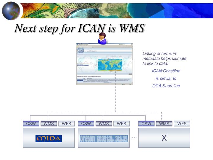 Next step for ICAN is WMS