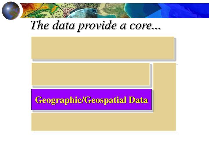 The data provide a core...