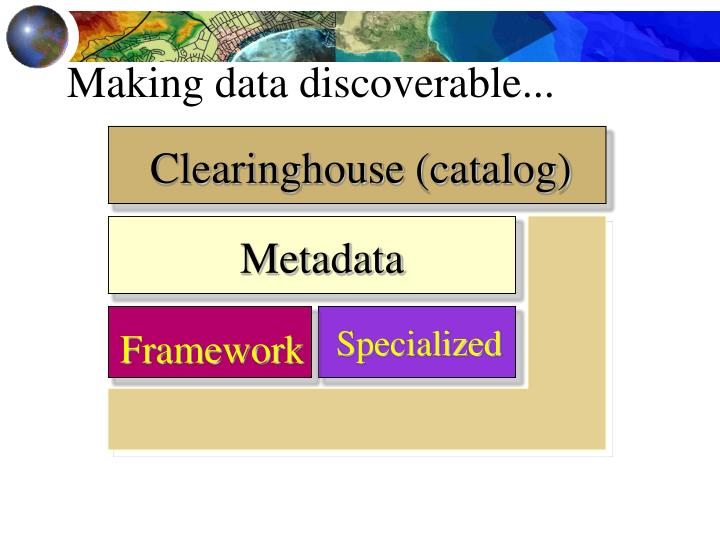 Clearinghouse (catalog)