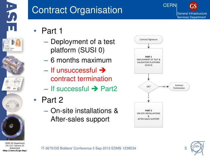 Contract Organisation