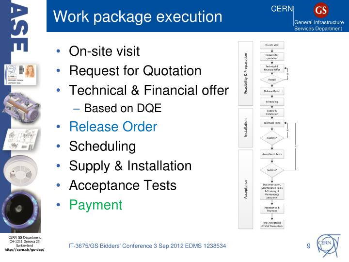Work package execution