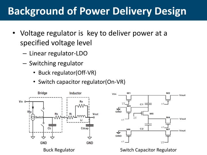 Background of Power Delivery Design