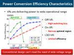 power conversion efficiency characteristics