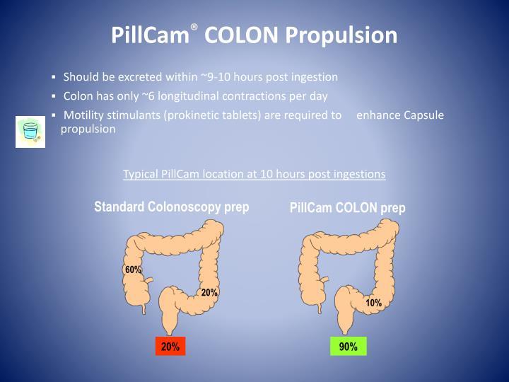 Standard Colonoscopy prep