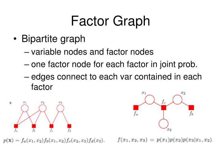 Factor Graph