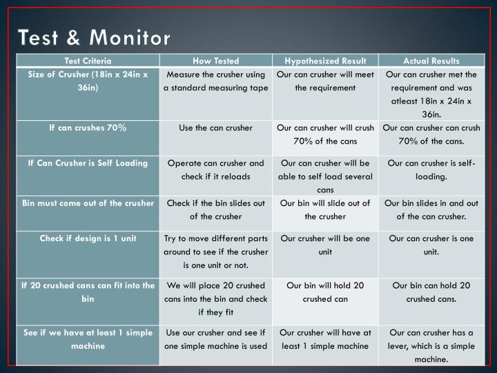 Test & Monitor