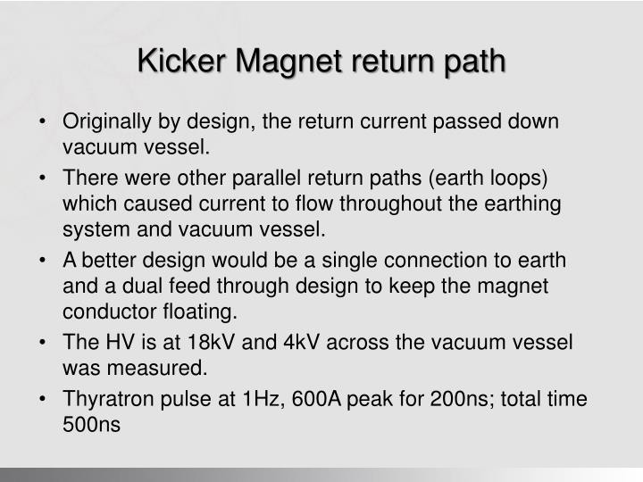 Kicker Magnet return path