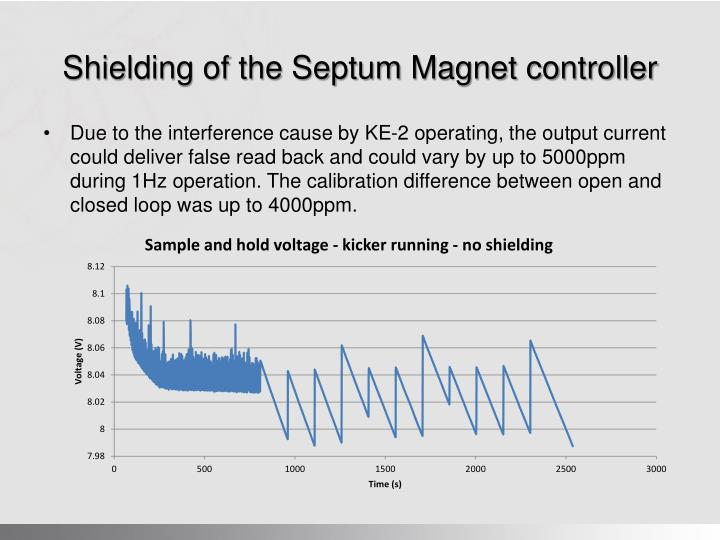 Shielding of the Septum Magnet controller