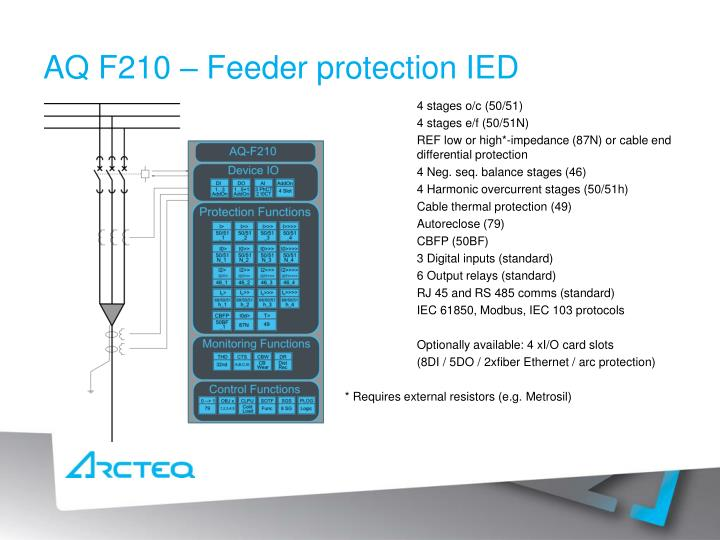 AQ F210 – Feeder protection IED