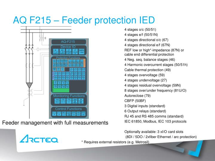 AQ F215 – Feeder protection IED